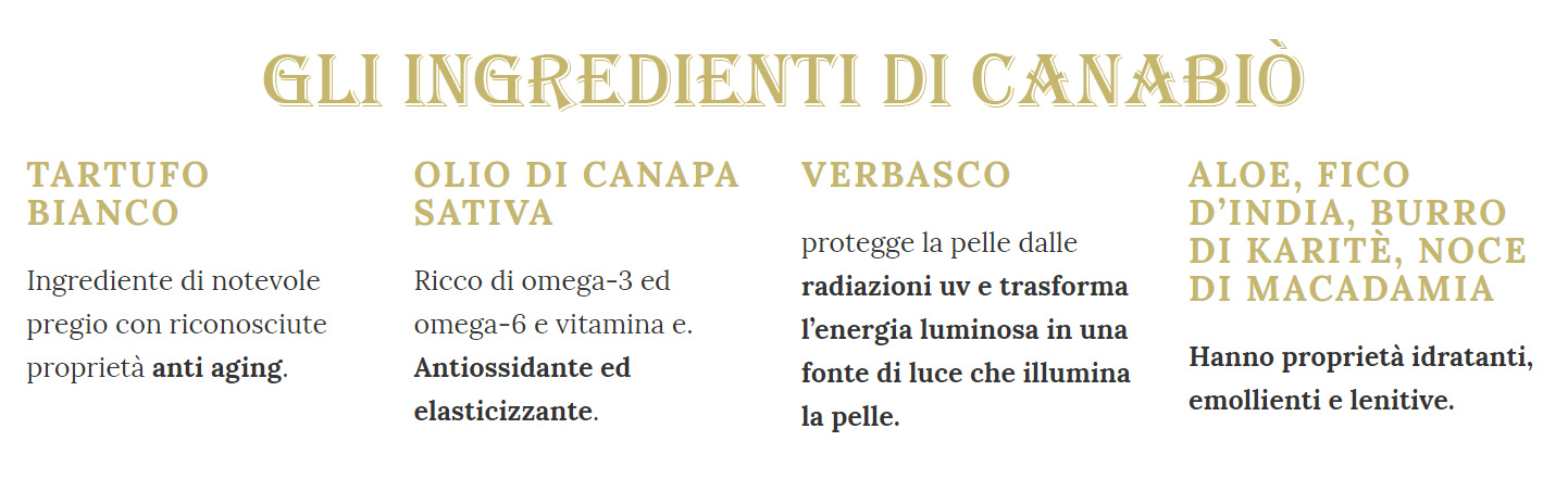 ingredienti di Canabio