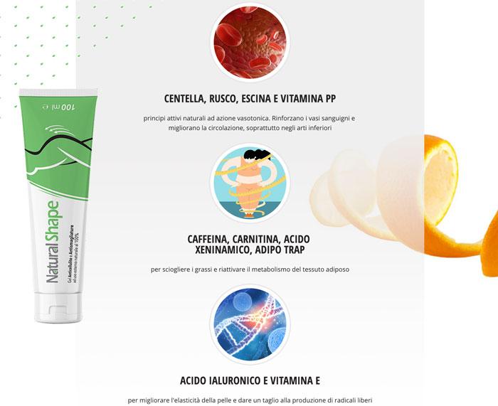 Ingredienti di Natural Shape