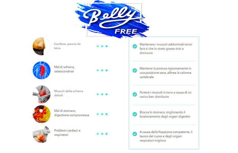 Come funziona Belly Free