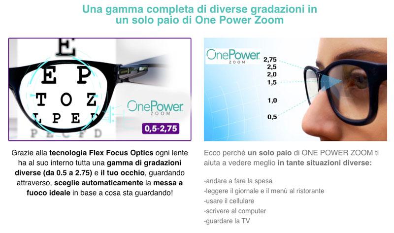 Funzioni degli occhiali OnePower Zoom