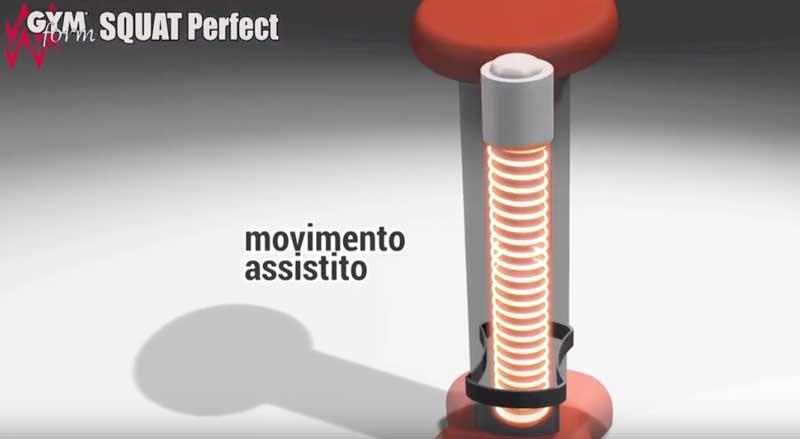 Come funziona Gymform Squat Perfect