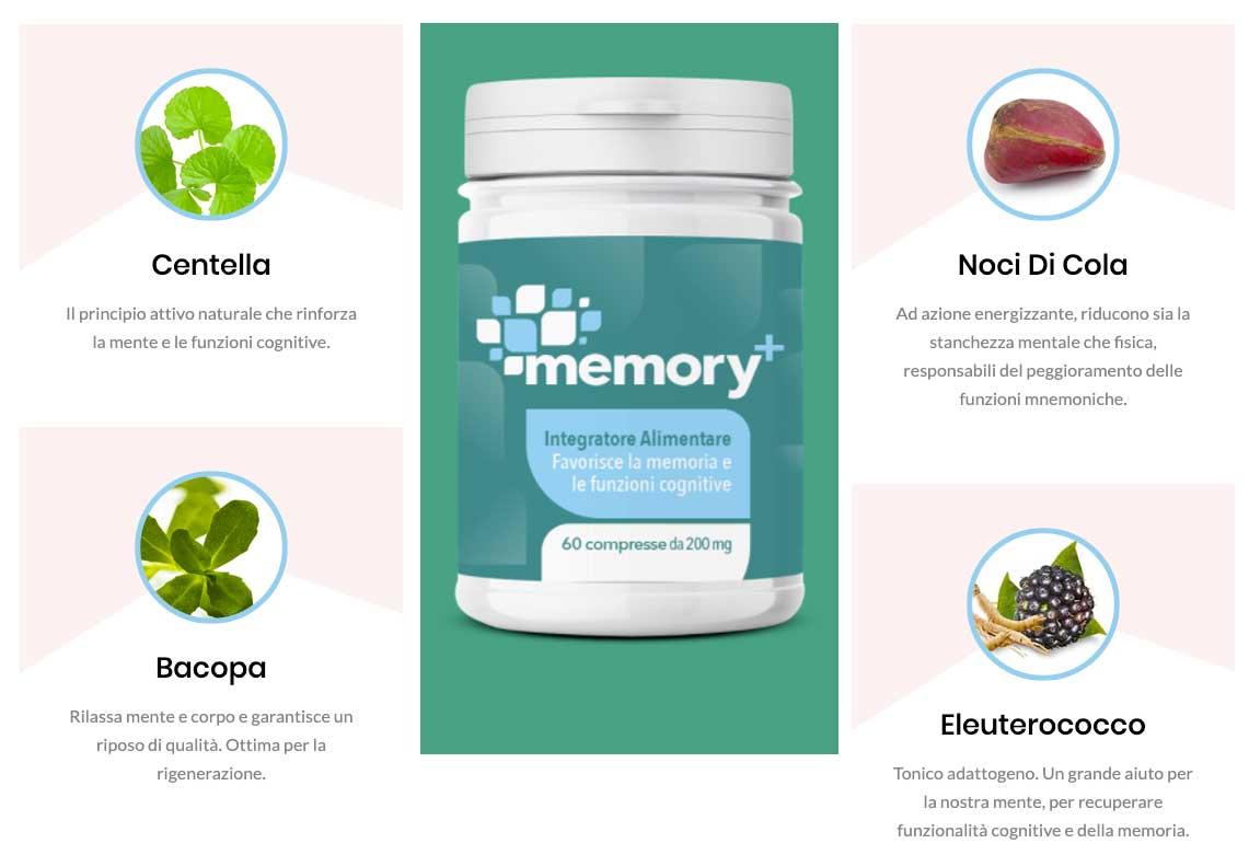 Come funziona Memory Plus